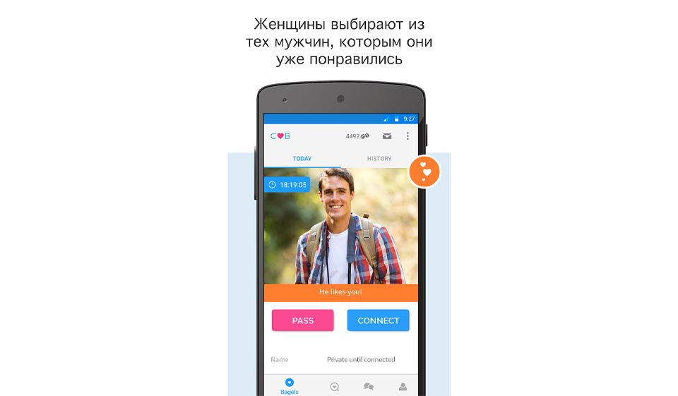 With pay paypal tinder Tinder Pay: